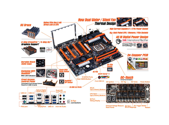 Дънна платка GIGABYTE GA-Z87X-OC Force