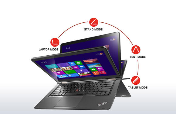 Лаптоп Lenovo ThinkPad Yoga 14